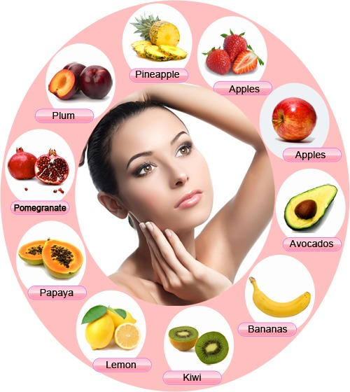 vegetables and fruits for healthy skin cuties fruit