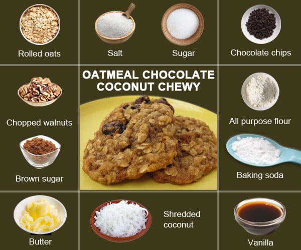 Oatmeal Chocolate Coconut Chewy-Fruit Recipe | Fruits Recipes