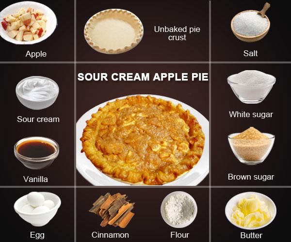 Sour Cream Apple Pie-fruit Recipe | Fruits Recipes