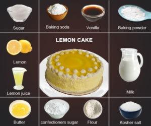 recipes28