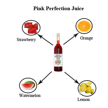Pink Perfection Juice